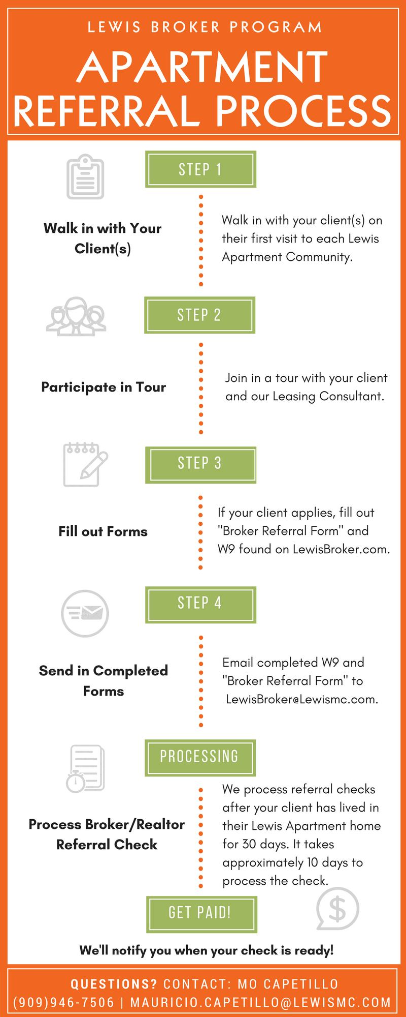 Apartment Referrals Process Infographic For Lewis Broker Program