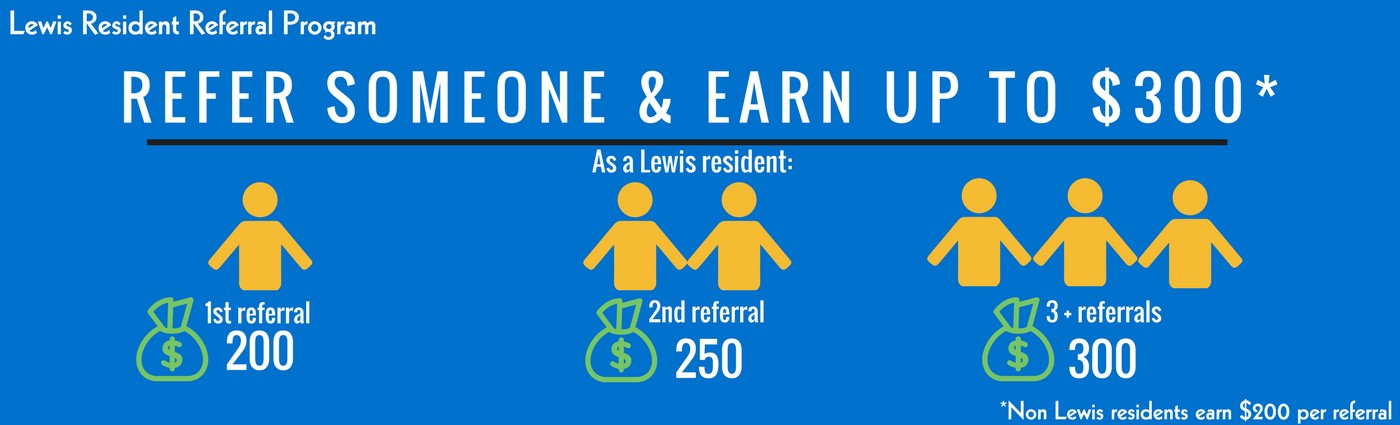 Lewis Apartment Communities Resident Referral Program